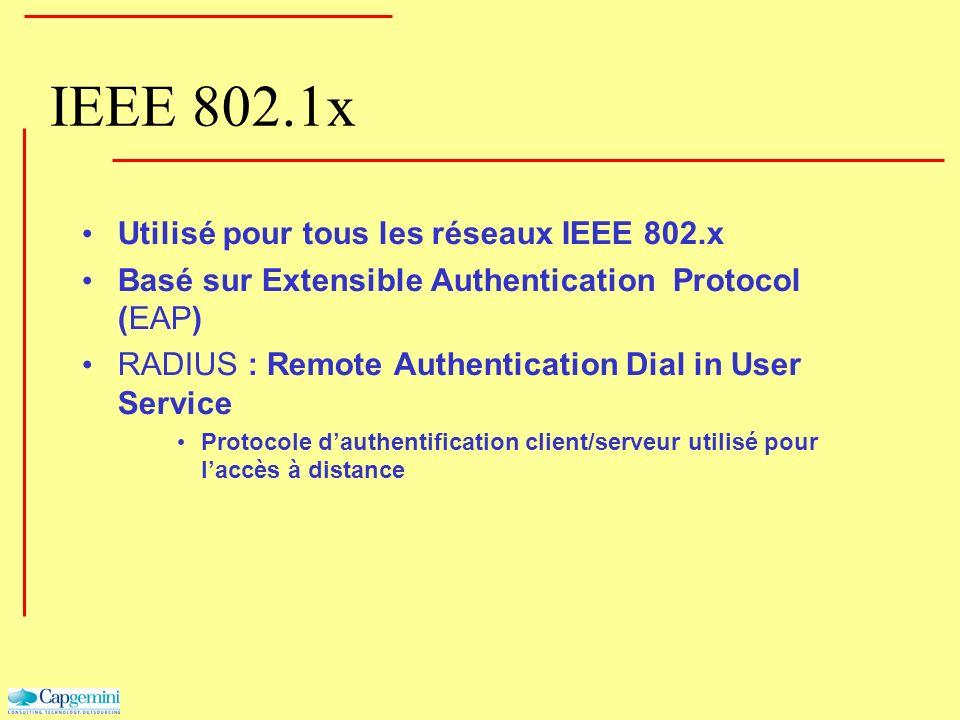 IEEE 802.1x Utilisé pour tous les réseaux IEEE 802.x Basé sur Extensible Authentication Protocol (EAP) RADIUS : Remote Authentication Dial in User Ser