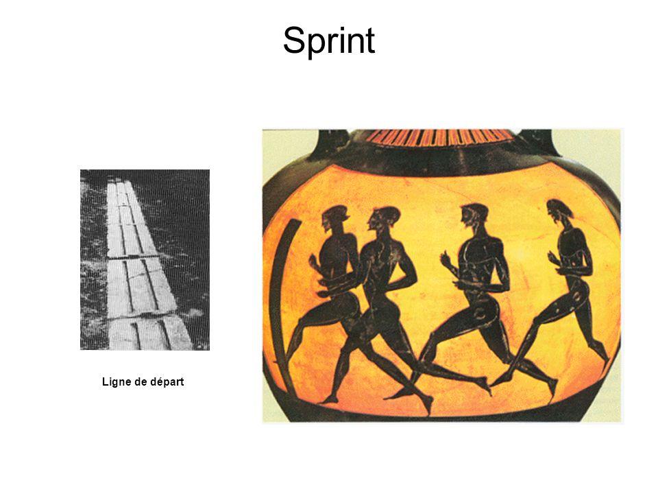 Sprint Ligne de départ