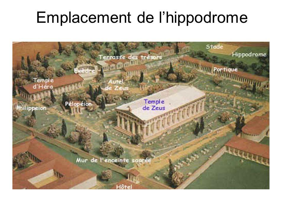 Emplacement de lhippodrome