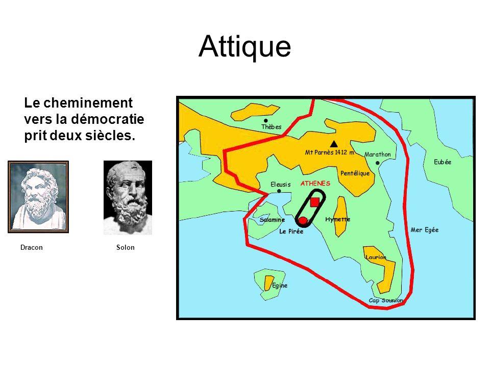 Attique Le cheminement vers la démocratie prit deux siècles. DraconSolon