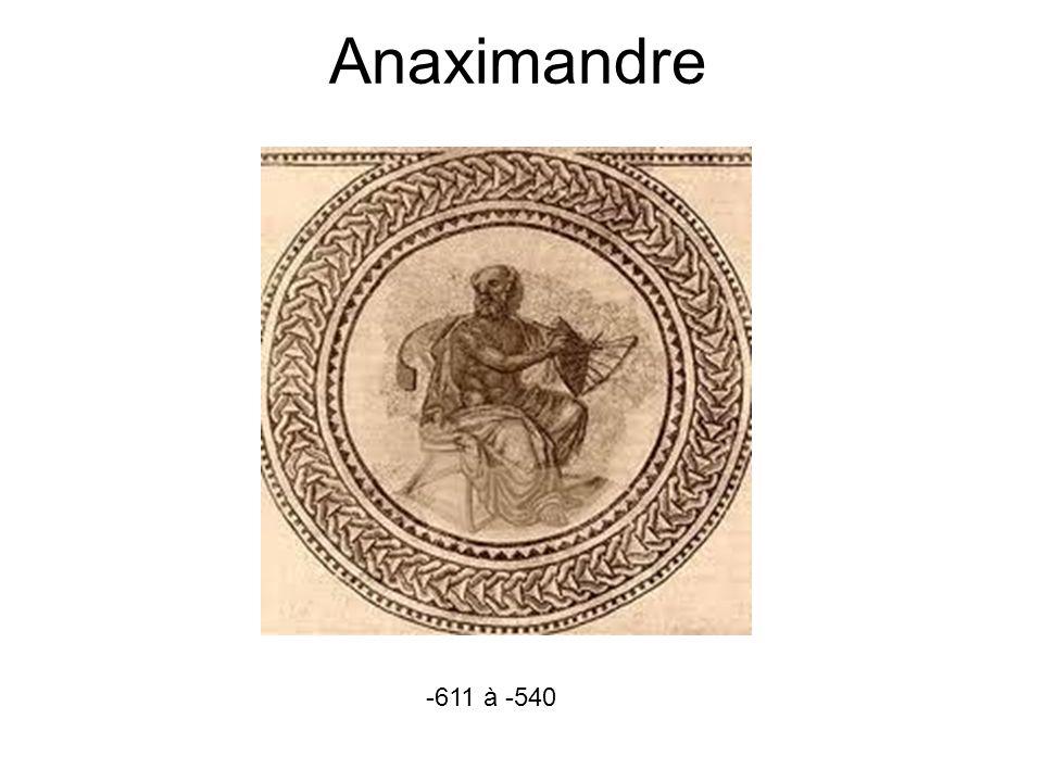Anaximandre -611 à -540