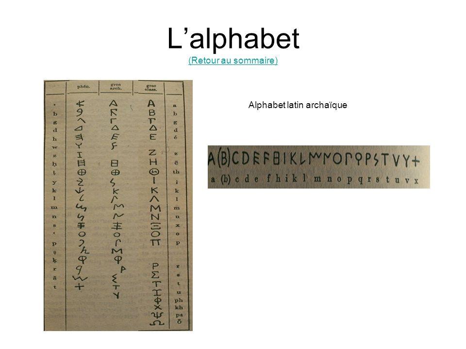 Lalphabet (Retour au sommaire) (Retour au sommaire) Alphabet latin archaïque