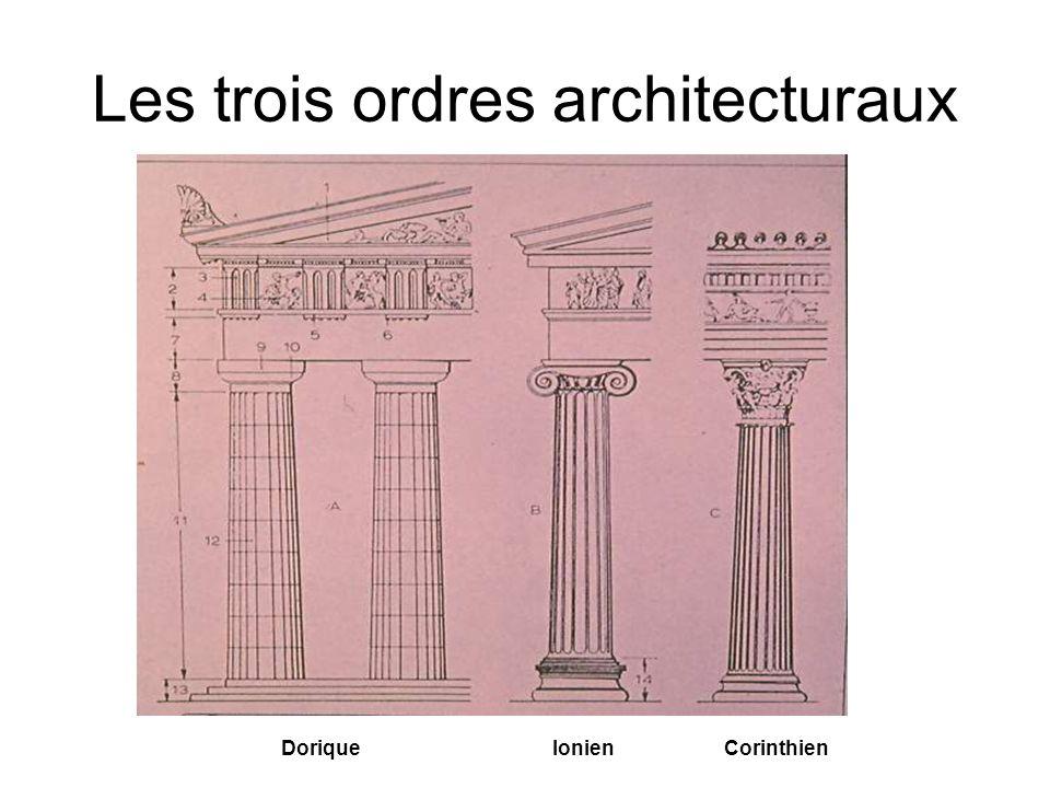 Les trois ordres architecturaux DoriqueIonienCorinthien