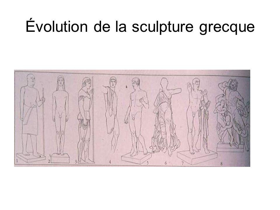 Évolution de la sculpture grecque