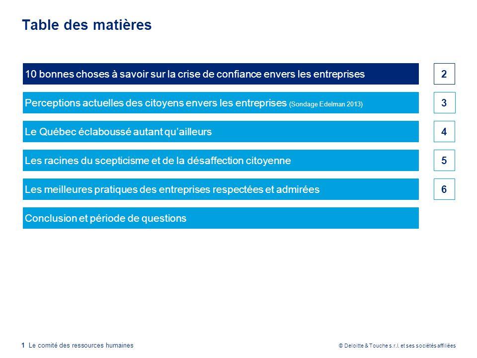 1 Le comité des ressources humaines © Deloitte & Touche s.r.l. et ses sociétés affiliées Table des matières 10 bonnes choses à savoir sur la crise de