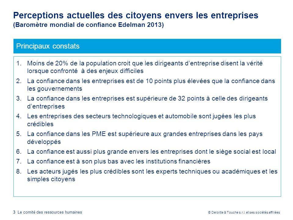 3 Le comité des ressources humaines © Deloitte & Touche s.r.l. et ses sociétés affiliées Perceptions actuelles des citoyens envers les entreprises (Ba