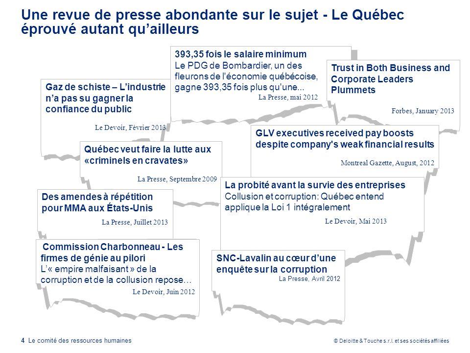 4 Le comité des ressources humaines © Deloitte & Touche s.r.l. et ses sociétés affiliées 393,35 fois le salaire minimum Le PDG de Bombardier, un des f