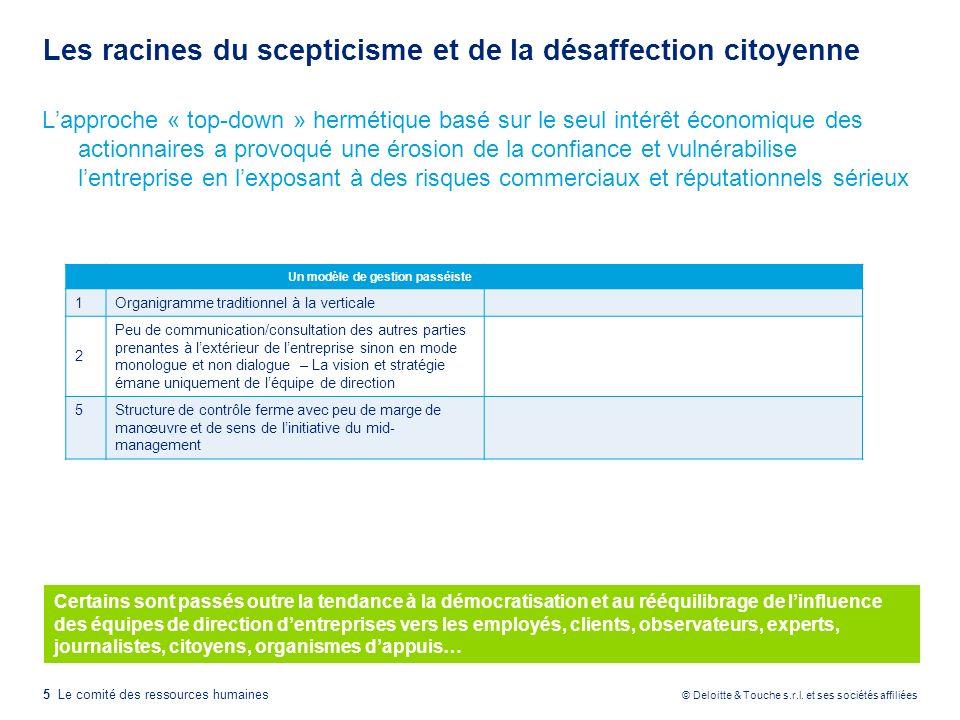 5 Le comité des ressources humaines © Deloitte & Touche s.r.l. et ses sociétés affiliées Les racines du scepticisme et de la désaffection citoyenne La