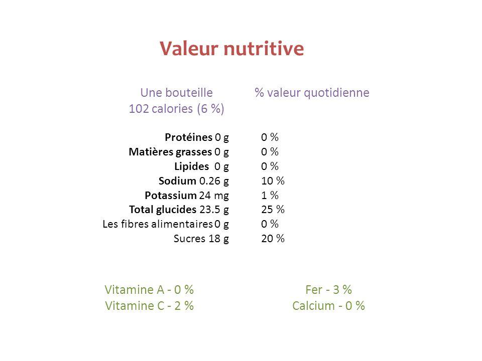 Vitamine C Solution de diiode : C m2 = 1.27 g.L -1 (5.0 × 10 -3 mol.L -1 ) V 2 = ? mL Barreau aimanté Powerade : C m1 = ? g.L -1 V 1 = 10 mL Agitateur
