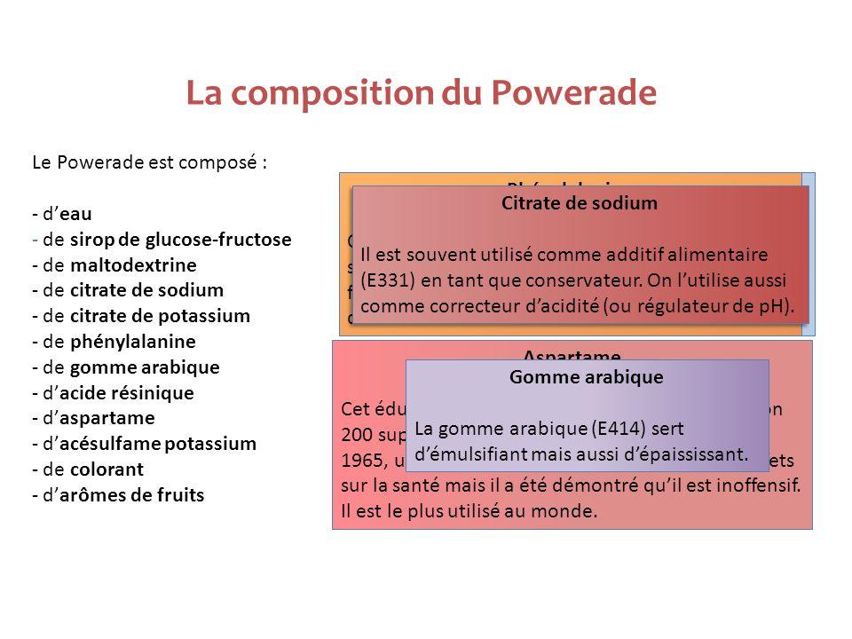 Citrate de potassium Cet additif est utilisé comme régulateur de pH (le Powerade a un pH de 5,3).