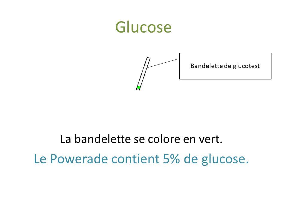Glucose Bandelette de glucotest Powerade La bandelette se colore en vert.