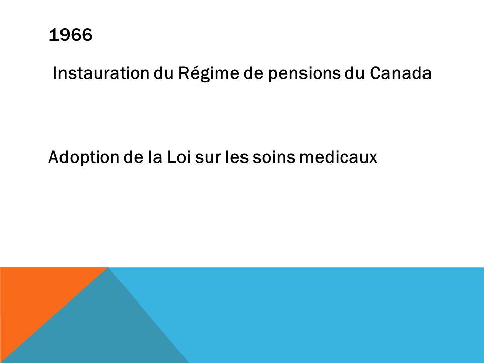 1966 Instauration du Régime de pensions du Canada Adoption de la Loi sur les soins medicaux