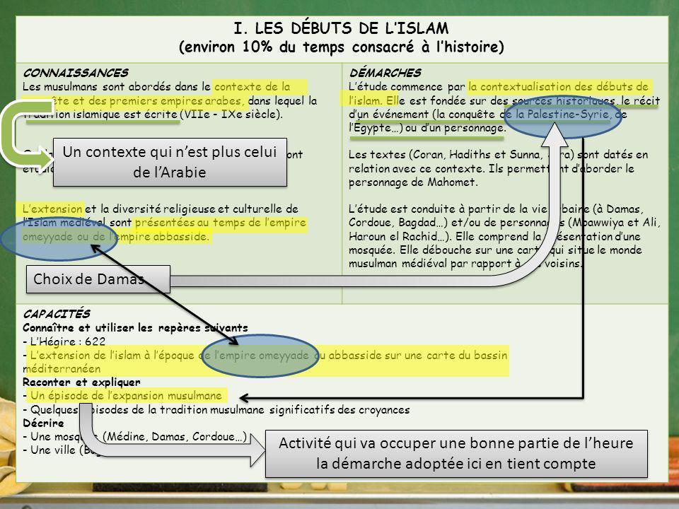 I. LES DÉBUTS DE LISLAM (environ 10% du temps consacré à lhistoire) CONNAISSANCES Les musulmans sont abordés dans le contexte de la conquête et des pr