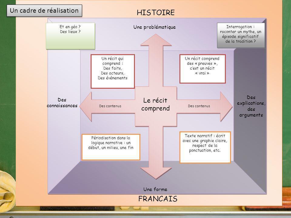 La première leçon sur la contextualisatiuon des débuts de lislam comprend un récit Quelle lecture des I.O.