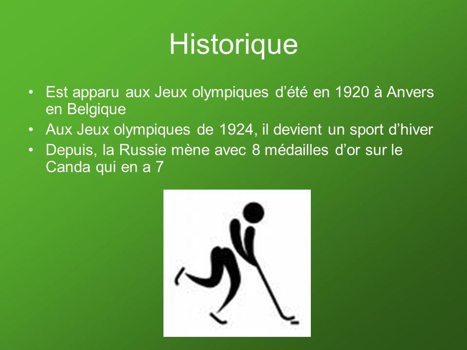 Historique Est apparu aux Jeux olympiques dété en 1920 à Anvers en Belgique Aux Jeux olympiques de 1924, il devient un sport dhiver Depuis, la Russie