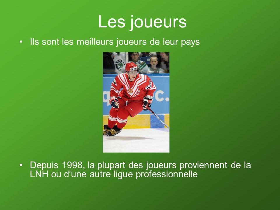 Les joueurs Ils sont les meilleurs joueurs de leur pays Depuis 1998, la plupart des joueurs proviennent de la LNH ou dune autre ligue professionnelle