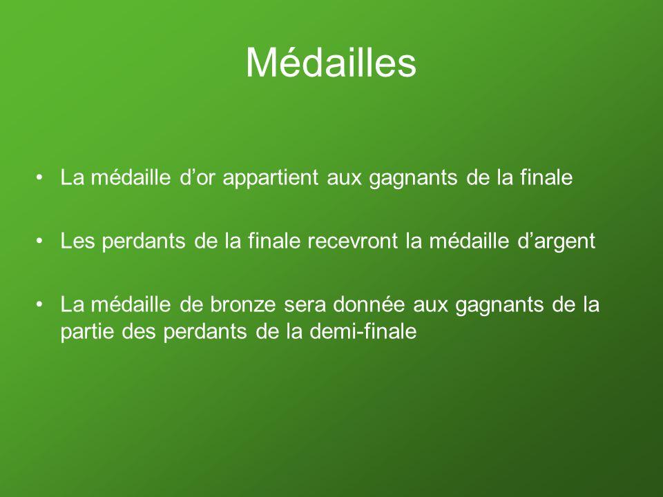 Médailles La médaille dor appartient aux gagnants de la finale Les perdants de la finale recevront la médaille dargent La médaille de bronze sera donn