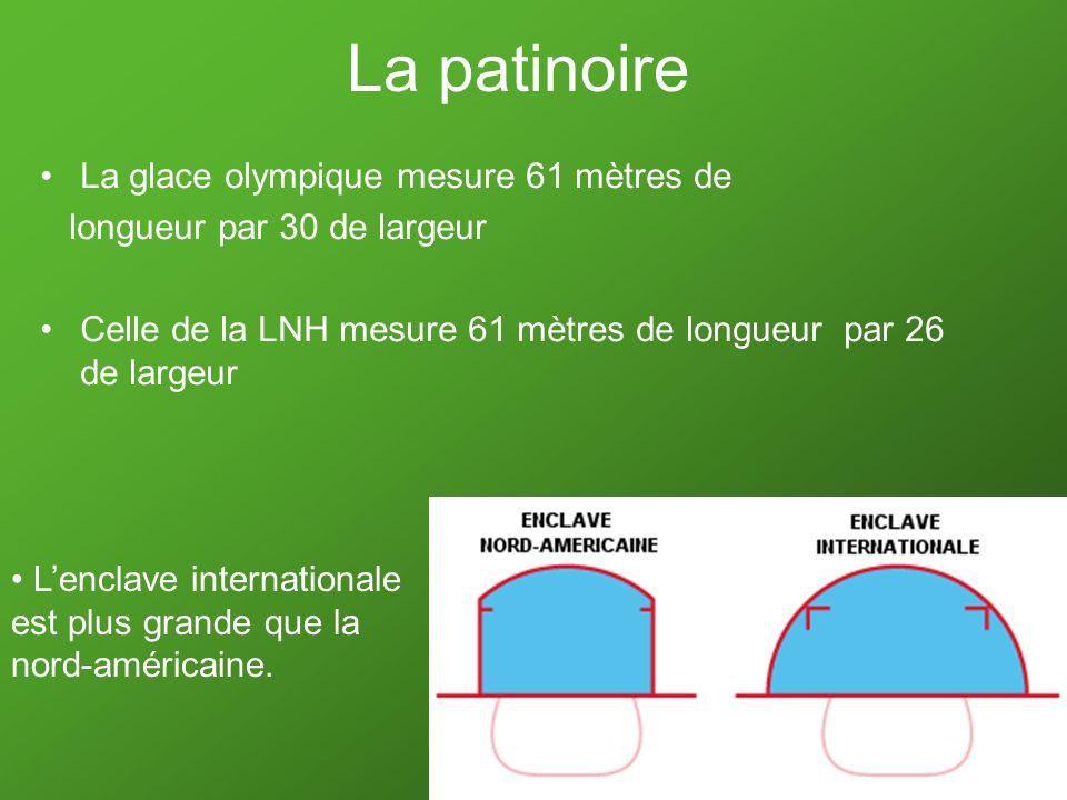 La patinoire La glace olympique mesure 61 mètres de longueur par 30 de largeur Celle de la LNH mesure 61 mètres de longueur par 26 de largeur Lenclave