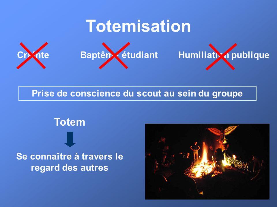 Totemisation CrainteBaptême étudiantHumiliation publique Prise de conscience du scout au sein du groupe Totem Se connaître à travers le regard des aut