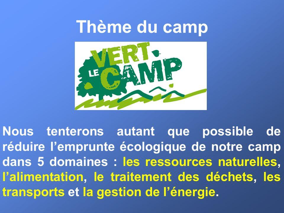 Thème du camp Nous tenterons autant que possible de réduire lemprunte écologique de notre camp dans 5 domaines : les ressources naturelles, lalimentat