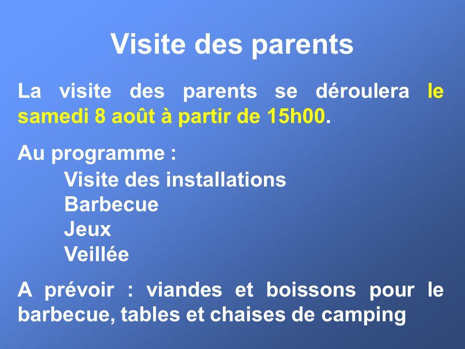 Visite des parents La visite des parents se déroulera le samedi 8 août à partir de 15h00. Au programme : Visite des installations Barbecue Jeux Veillé