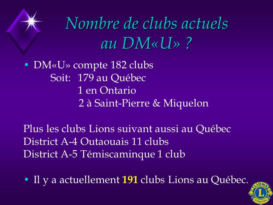 Nombre de clubs actuels au DM«U» ? DM«U» compte 182 clubs Soit:179 au Québec 1 en Ontario 2 à Saint-Pierre & Miquelon Plus les clubs Lions suivant aus