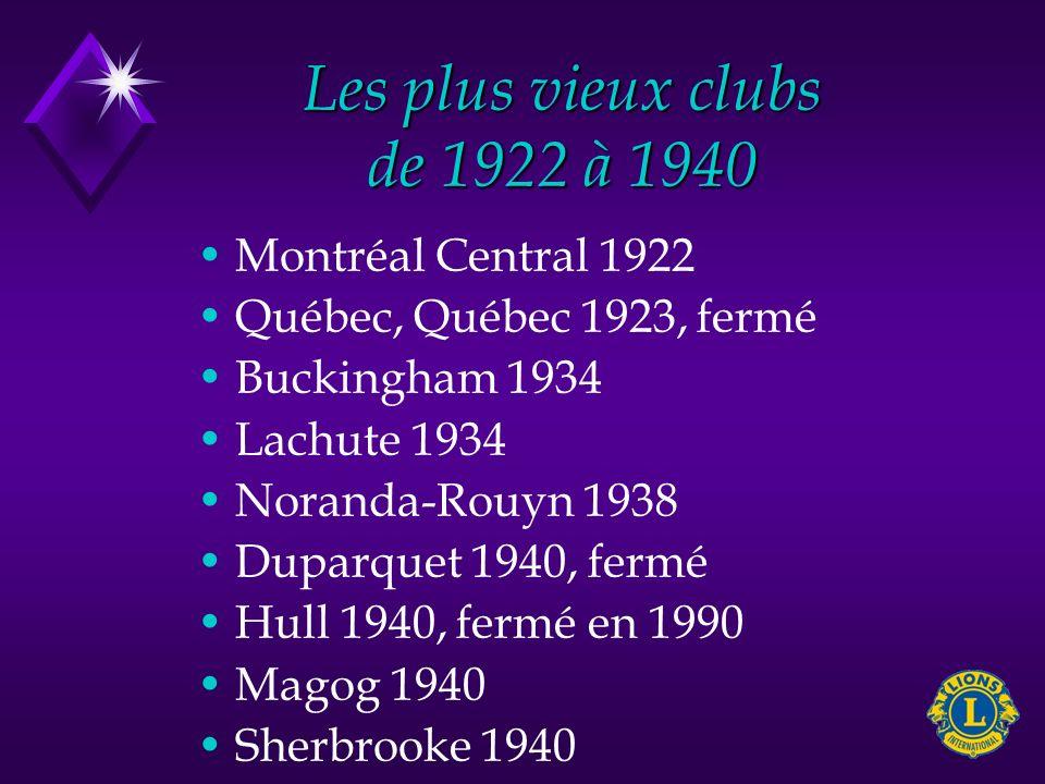 Les plus vieux clubs de 1922 à 1940 Montréal Central 1922 Québec, Québec 1923, fermé Buckingham 1934 Lachute 1934 Noranda-Rouyn 1938 Duparquet 1940, f