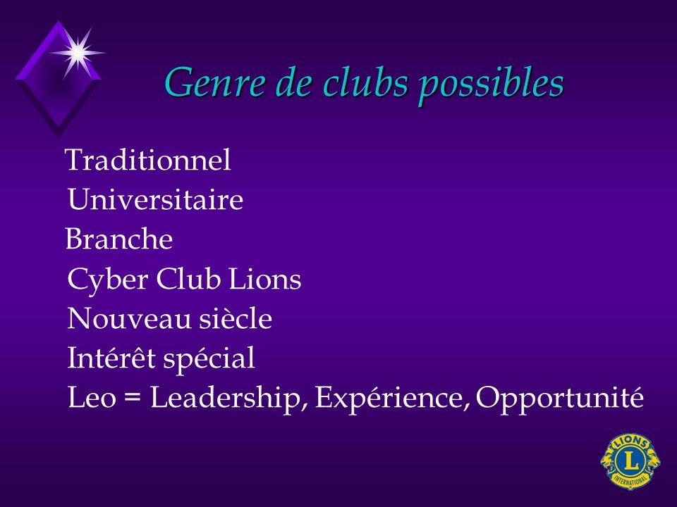 Genre de clubs possibles Traditionnel Universitaire Branche Cyber Club Lions Nouveau siècle Intérêt spécial Leo = Leadership, Expérience, Opportunité