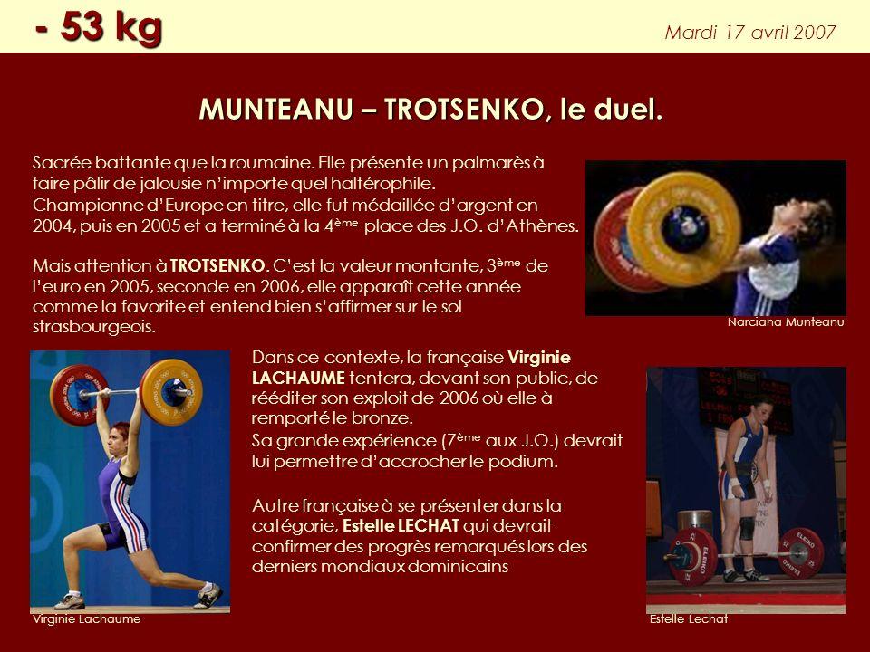 Recordwoman dEurope et à seulement 5 kg des records du Monde, la russe Marina SHAINOVA semble imbattable.