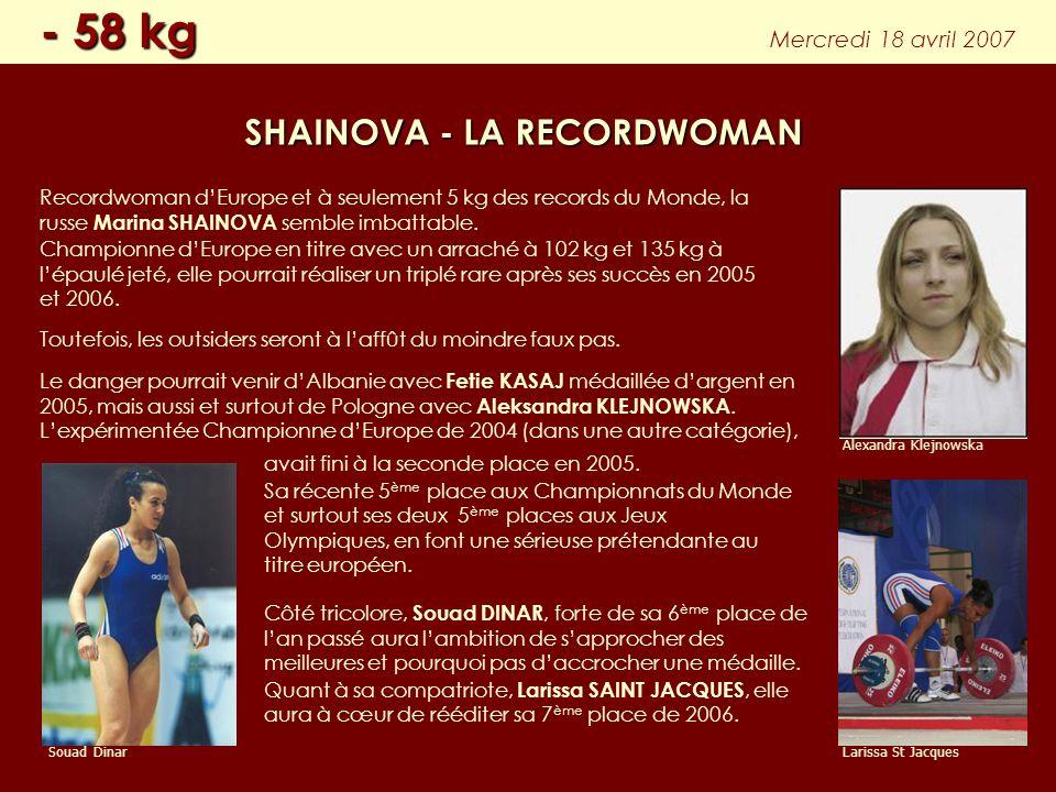 Recordwoman dEurope et à seulement 5 kg des records du Monde, la russe Marina SHAINOVA semble imbattable. Championne dEurope en titre avec un arraché