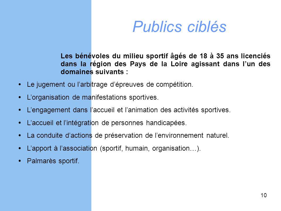 10 Les bénévoles du milieu sportif âgés de 18 à 35 ans licenciés dans la région des Pays de la Loire agissant dans lun des domaines suivants : Le juge