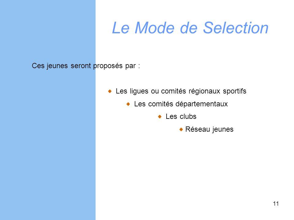 11 Le Mode de Selection Ces jeunes seront proposés par : Les ligues ou comités régionaux sportifs Les comités départementaux Les clubs Réseau jeunes