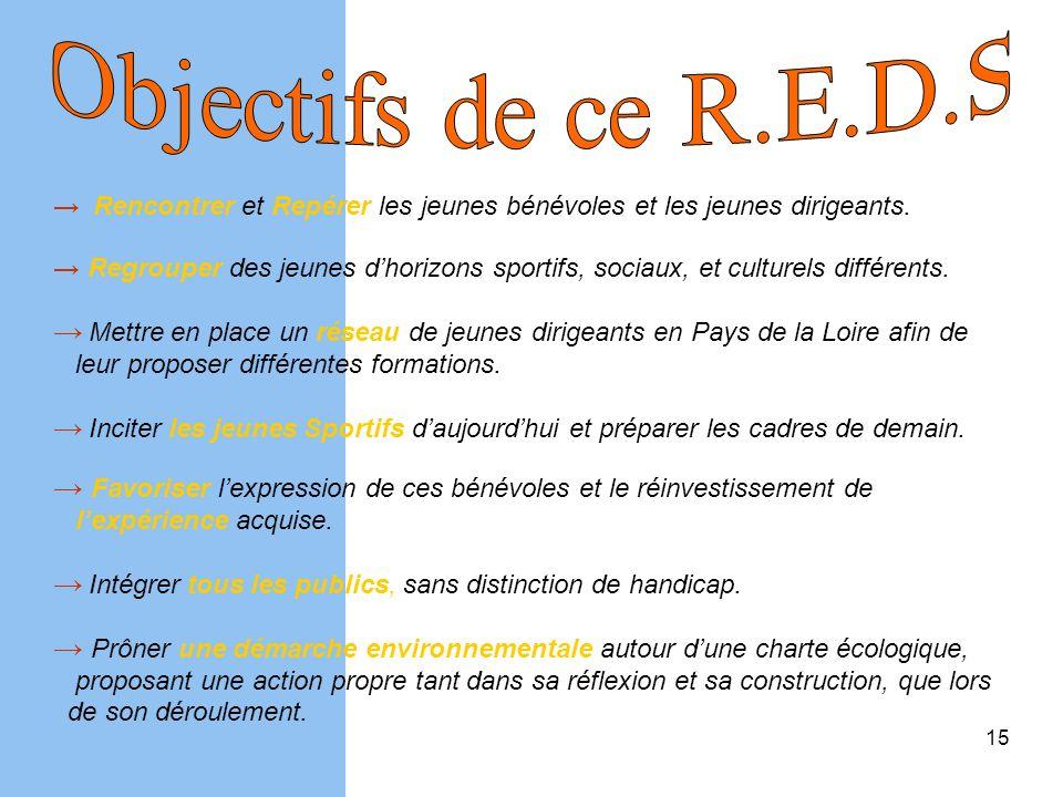 Rendez-vous le 10 et 11 Avril 2010 à Château-Gontier. Nous comptons sur votre soutien. 16