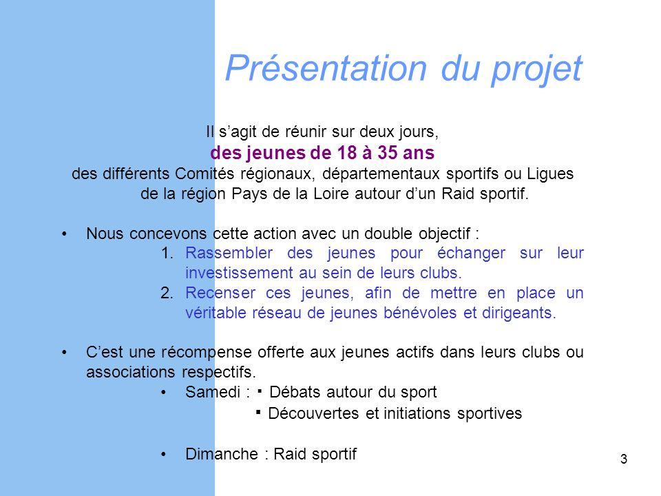 3 Présentation du projet Il sagit de réunir sur deux jours, des jeunes de 18 à 35 ans des différents Comités régionaux, départementaux sportifs ou Lig