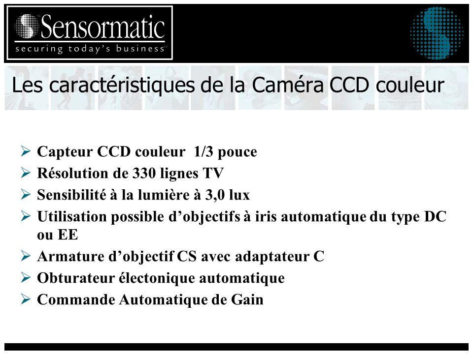 Nouvelles Caméras Fixes Entrée de gamme Caractéristiques de base Compatibles avec les systèmes Sensormatic précédents et avec les normes industrielles CCTV Utilisables dans un grand nombre de conditions déclairement (avec des objectifs peu coûteux) Faciles à installer