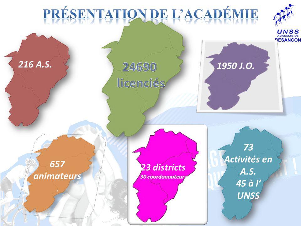 216 A.S. 657 animateurs. 1950 J.O. 73 Activités en A.S. 45 à l UNSS 23 districts 30 coordonnateurs