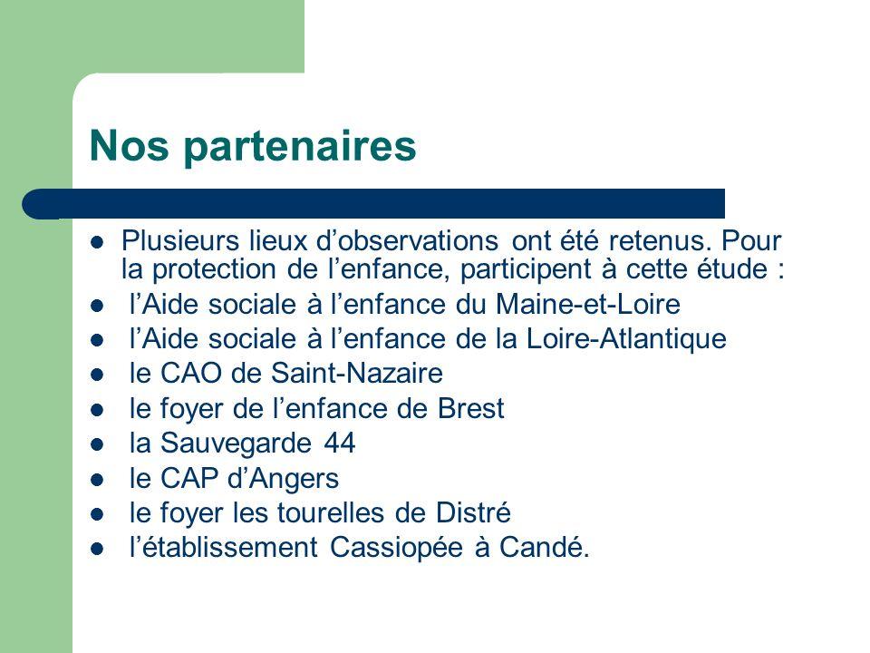 partenaires Dans le champ de divorce : le point rencontre de Nantes et de Saint-Nazaire.