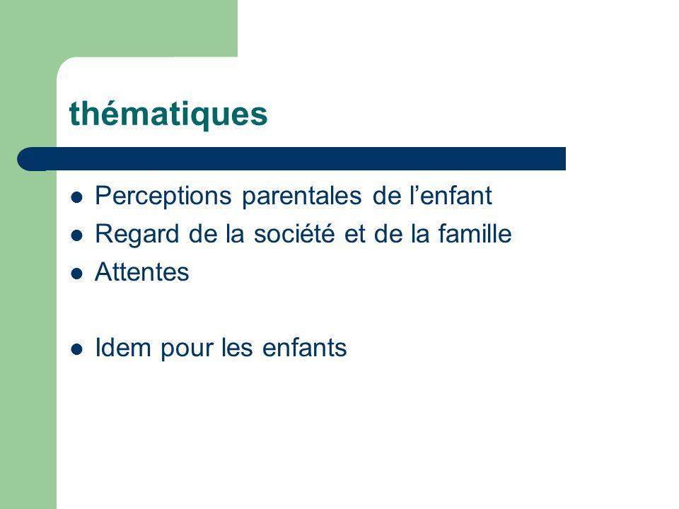 thématiques Perceptions parentales de lenfant Regard de la société et de la famille Attentes Idem pour les enfants