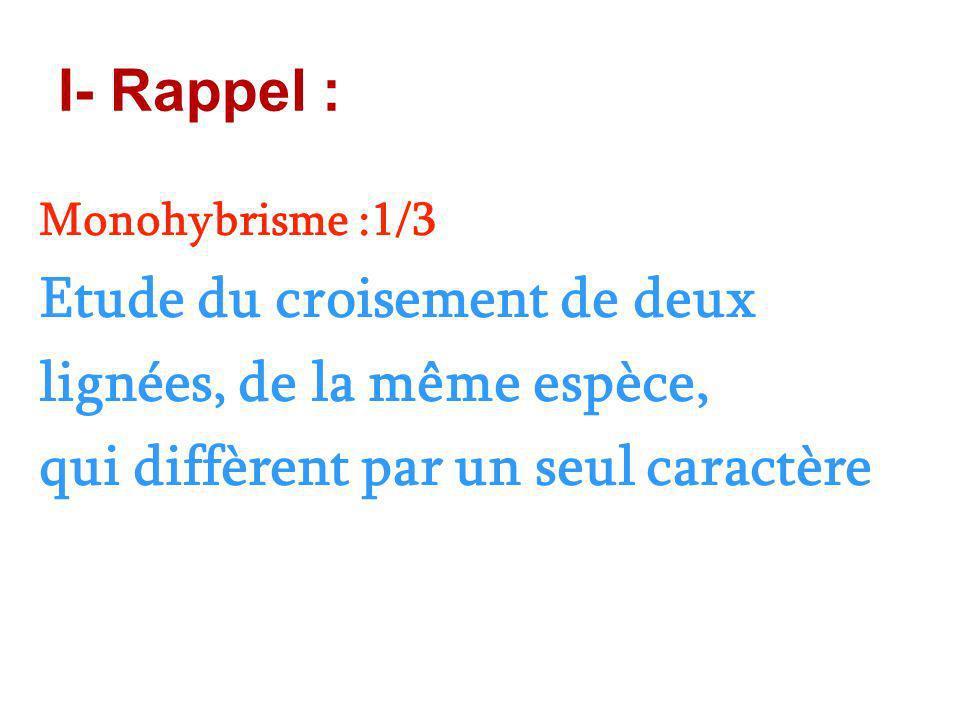 I- Rappel : Monohybrisme :1/3 Etude du croisement de deux lignées, de la même espèce, qui diffèrent par un seul caractère