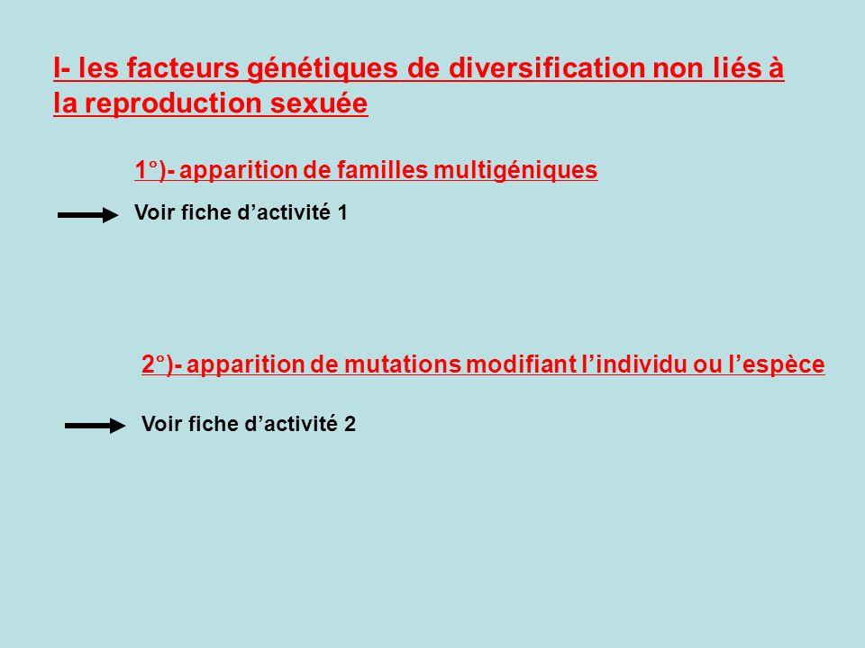 I- les facteurs génétiques de diversification non liés à la reproduction sexuée Voir fiche dactivité 1 Voir fiche dactivité 2 1°)- apparition de familles multigéniques 2°)- apparition de mutations modifiant lindividu ou lespèce