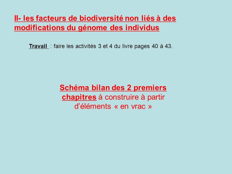 II- les facteurs de biodiversité non liés à des modifications du génome des individus Travail : faire les activités 3 et 4 du livre pages 40 à 43.