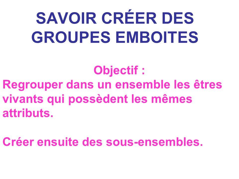SAVOIR CRÉER DES GROUPES EMBOITES Objectif : Regrouper dans un ensemble les êtres vivants qui possèdent les mêmes attributs.