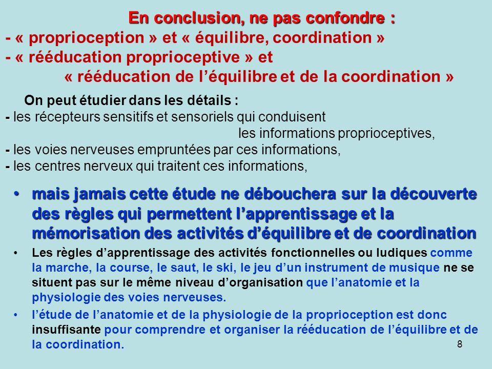 Bibliographie 1 La fonction proprioceptive de la vision.