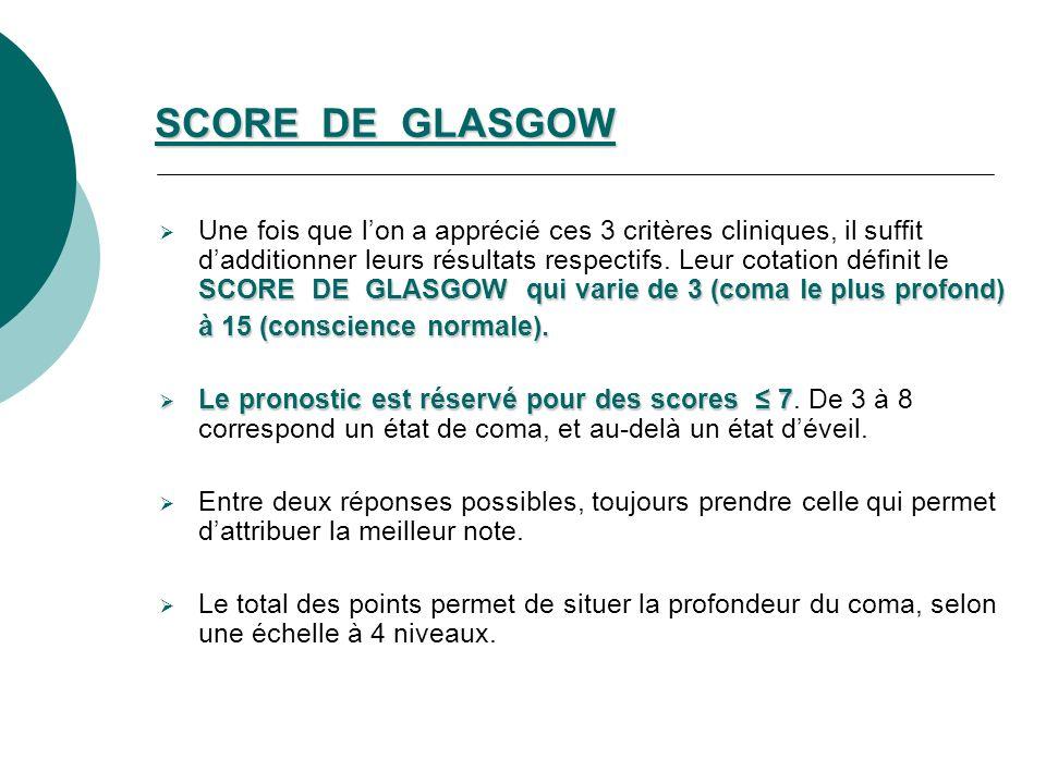 SCORE DE GLASGOW SCORE DE GLASGOW qui varie de 3 (coma le plus profond) Une fois que lon a apprécié ces 3 critères cliniques, il suffit dadditionner l