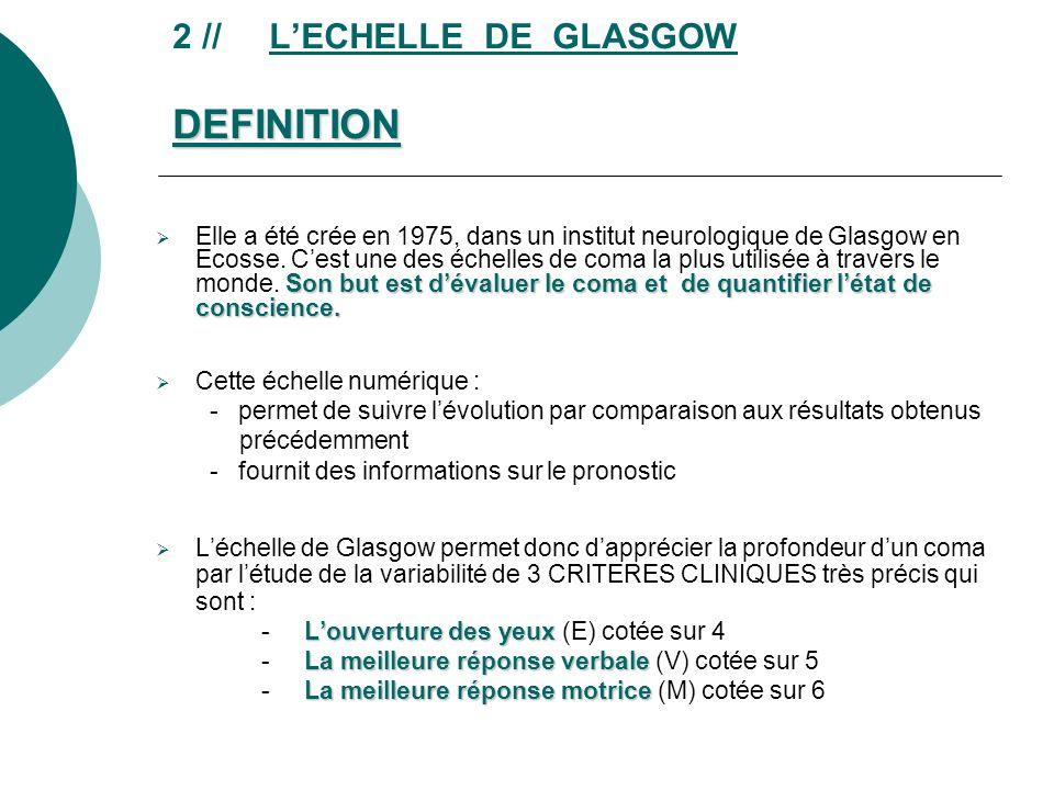 DEFINITION 2 // LECHELLE DE GLASGOW DEFINITION Son but est dévaluer le coma et de quantifier létat de conscience. Elle a été crée en 1975, dans un ins
