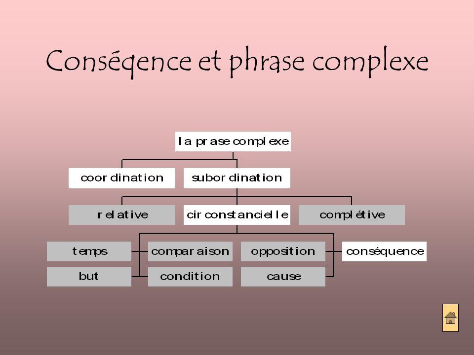 Conséqence et phrase complexe