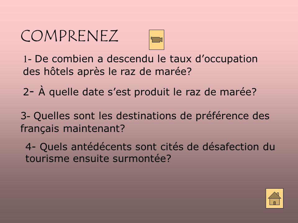 ÉVALUATION 1- Exercice à compléter: si / tant / tant de / tant … 2- Que ferons-nous en France.