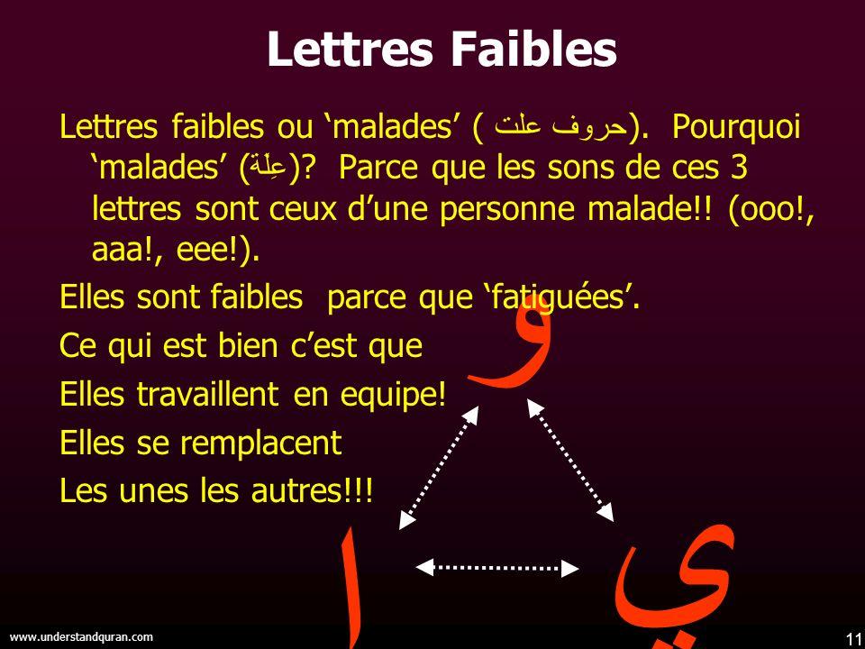 11 www.understandquran.com و ي ا Lettres Faibles Lettres faibles ou malades ( حروف علت ). Pourquoi malades ( عِلَة )? Parce que les sons de ces 3 lett