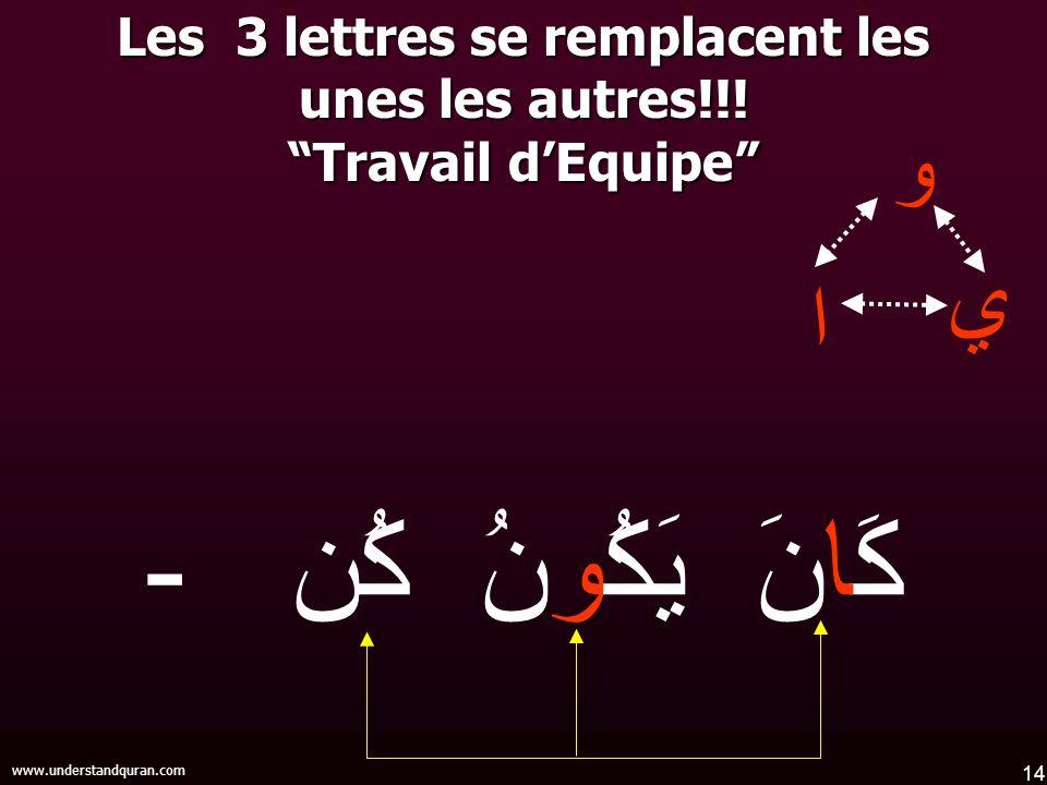 14 www.understandquran.com و ي ا Les 3 lettres se remplacent les unes les autres!!! Travail dEquipe كَانَ يَكُونُ كُن -