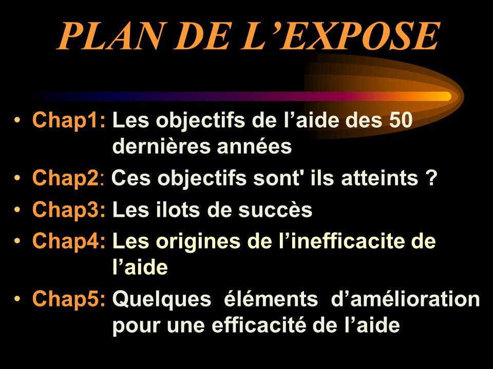 PLAN DE LEXPOSE Chap1: Les objectifs de laide des 50 dernières années Chap2: Ces objectifs sont ils atteints .